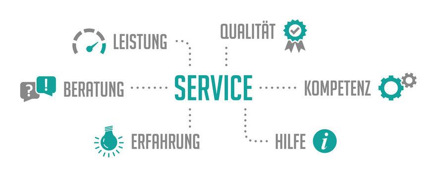 Service Infografik Türkis