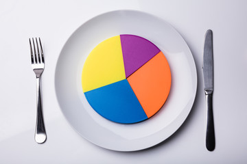 Colorful Pie Chart On White Plate