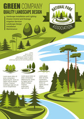 Landscape maintenance and horticulture poster