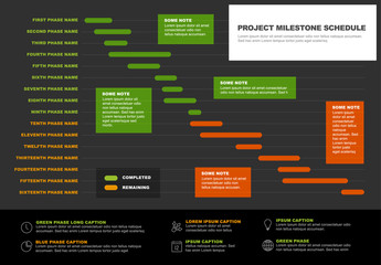Vector project timeline gantt graph