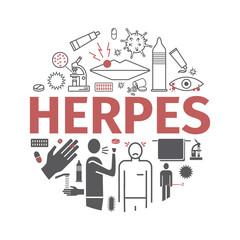 Herpes. Symptoms, Treatment. Flat icons set.