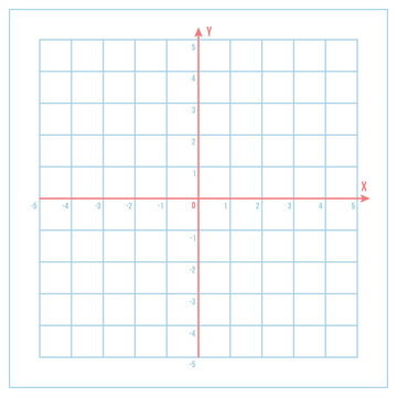 Cartesian coordinate system on blue graph paper with coordinate axis