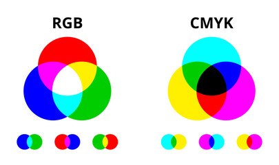 RGB and CMYK color mixing vector diagram