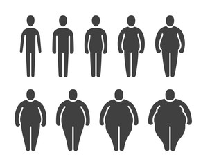 Thin, normal, fat overweight body stick figures. Different proportions of people bodies. Obese classification vector icons isolated