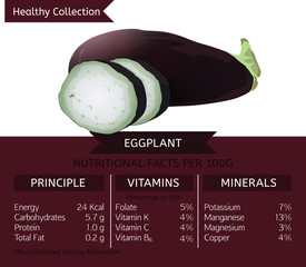 Healthy Collection Eggplant