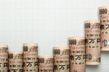 Japanese currency uptrend graph