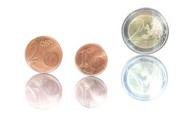 Euromünzen isoliert und gespiegelt vor weißem Hintergrund