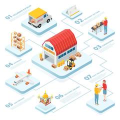 Logistics Infographics Isometric Layout