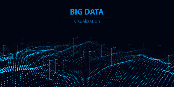 Big data visualization 3D. Technology wave. Analytics representation. Digital background.