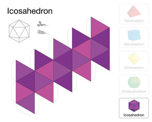 Icosahedron platonic solid template. Paper model of a icosahedron, one of five platonic solids, to make a three-dimensional handicraft work out of the pink triangle net.