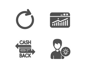 Set of Website statistics, Synchronize and Cashback card icons. Person idea sign. Data analysis, Refresh or update, Money payment. Lamp energy.  Quality design elements. Classic style. Vector