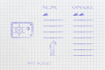 safebox with list of income and expenses side by side with more spending than earnings and worried man icon