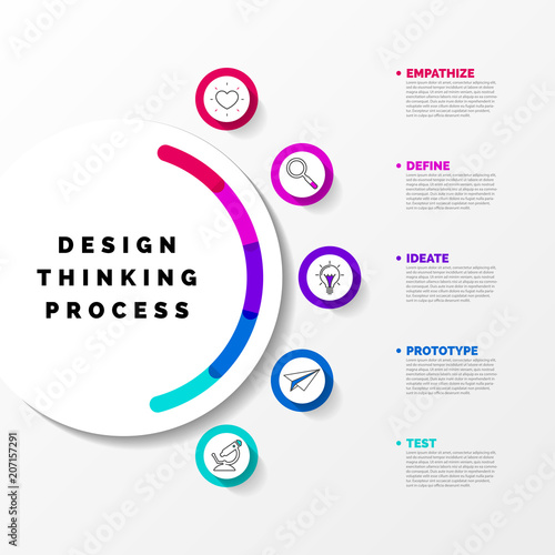 Design Thinking Process Infographic Design Template Vector Stock