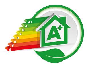 Casa energia basso consumo