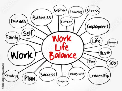 Work Life Balance Mind Map Flowchart Business Concept For
