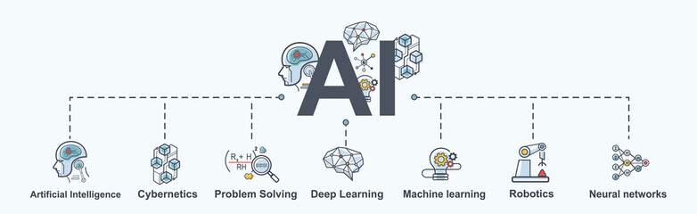 AI(Artificial Intelligence) infographic banner. neural network diagram, cybernatics, problem solving, Futuristic, Robotics machine and deep learning.