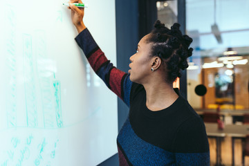 Young businesswoman writing on whiteboard
