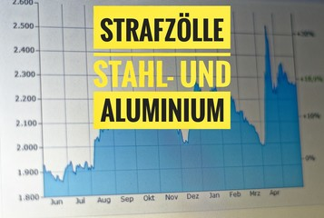 Graph with a statistic on the current metal prices with in german Strafzölle Stahl- und Aluminium in english punitive tariff steel and aluminum