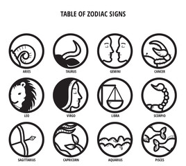TABLE OF ZODIAC SIGNS: HOROSCOPE ICONS.