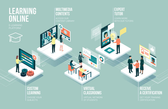 Education and online learning infographic