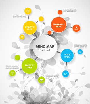 Vector mind map template with colorful circles and place for your text.