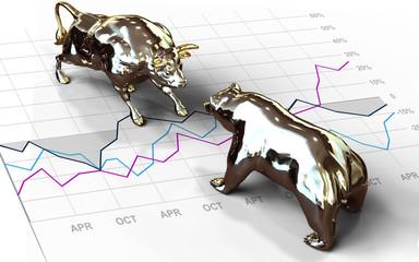 Wall Street Bull and Bear investing