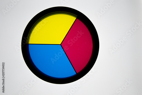 Disk With 3 Primary Colors Yellow Blue And Red On A White Background Black Border Color Theory Tool That Allows The Overling Of