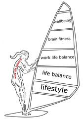 Work Life Balance wordcloud - illustration