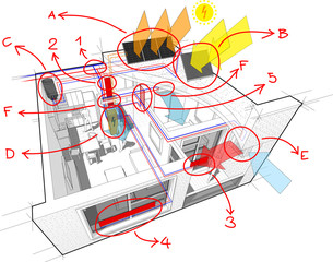 Apartment with radiators and photovoltaics and solars and air conditioning and hand drawn notes