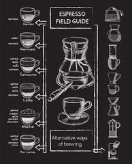 Coffee set / Creative conceptual vector. Sketch hand drawn coffee set illustration, engraving, ink, line art, vector.