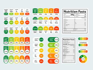 Composed labels of nutritional facts and micronutrients in tablets and colorful tags