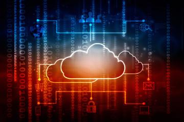 2d rendering Cloud computing