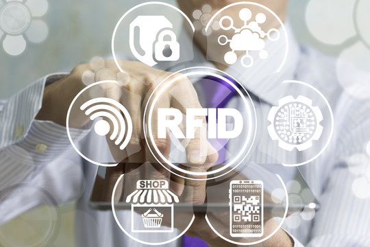 RFID - Radio Frequency Identification Communication Shopping Technology.