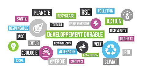 Développement durable et Écologie - Nuage de Mots