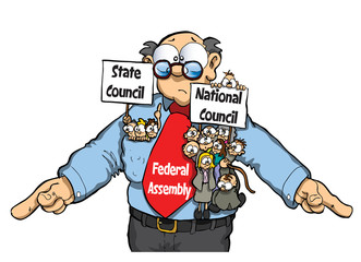 Federal assembly in Switzerland. Simplify vision of the legislative branch in Switzerland