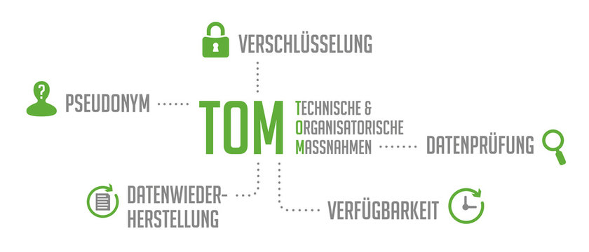 Infografik TOM Grün