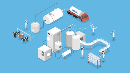 Milk production illustration.
