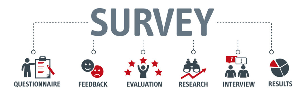 Banner Survey Results Analysis Discovery Investigation Concept