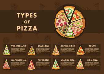 Different types of pizza. Menu. Pizzeria concept.