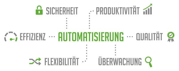 Infografik Automatisierung Grün