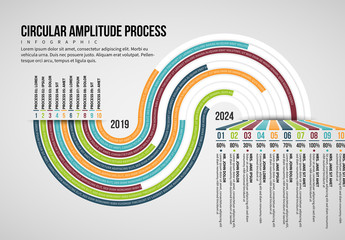 10 Step Process Timeline Infographic