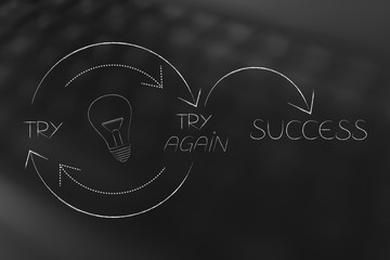 try and try again until success with the word Again in italics and lightbulb atre