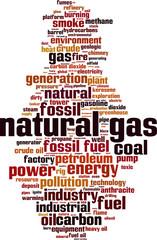 Natural gas word cloud