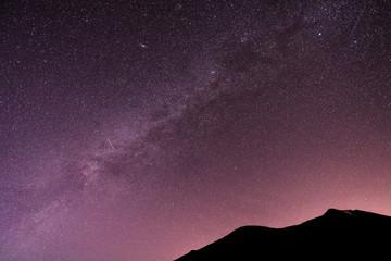 Stars over Tenerife