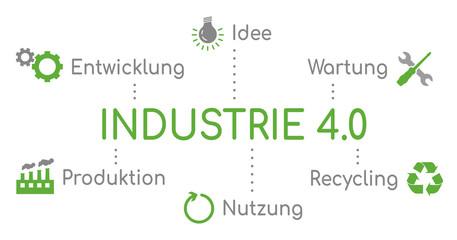 Infografik Industrie 4.0 Grün