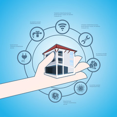 smart house hand hold technology system centralized control of lighting, heating, ventilation and air conditioning, electricity, internet. smart home concept, flat, vector illustration