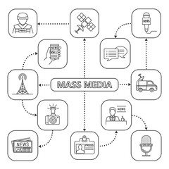 Mass media mind map with linear icons
