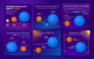 Modern colorful infographics with interesting facts about red planet Mars for Space Mission.