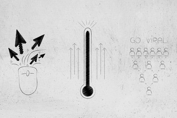 go viral clickrate next to thermometer and audience icons