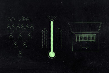 go viral audience next to thermometer and laptop icons